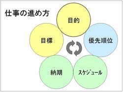 仕事5原則.jpg